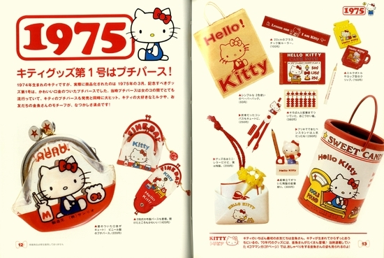 HELLO KITTY MEMORIES